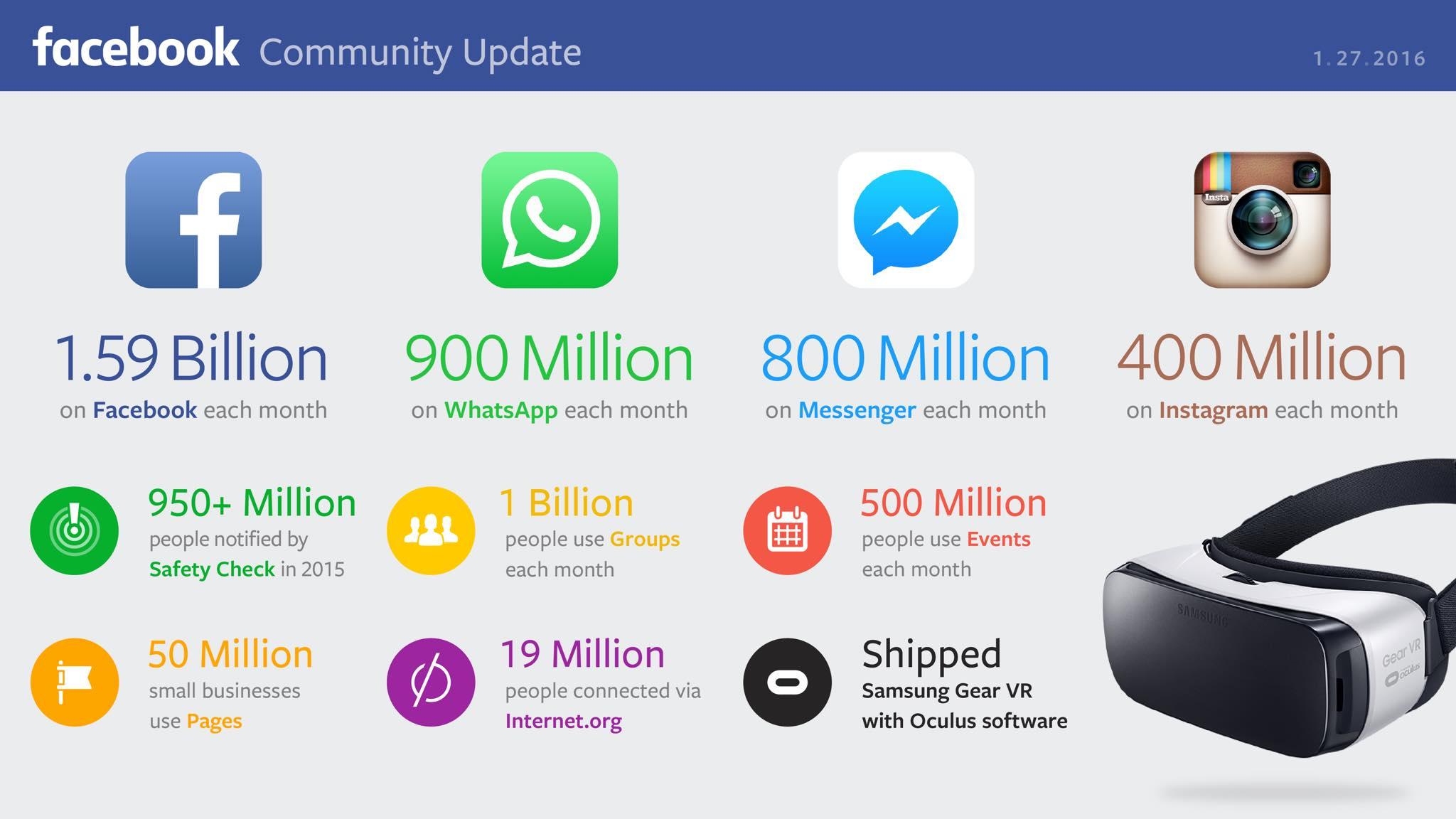 internet-reklamlar-facebook