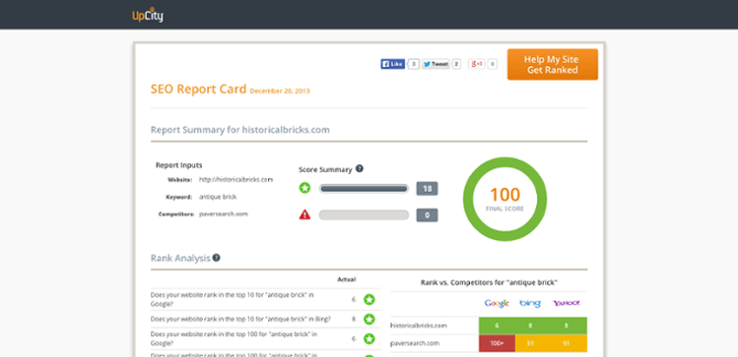 seo-report-card-seo-analizi